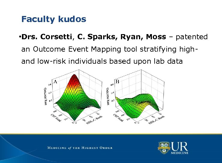 Faculty kudos • Drs. Corsetti, C. Sparks, Ryan, Moss – patented an Outcome Event