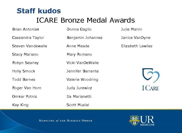 Staff kudos ICARE Bronze Medal Awards Brian Antoniak Donna Gaglio Julie Marini Cassandra Taylor