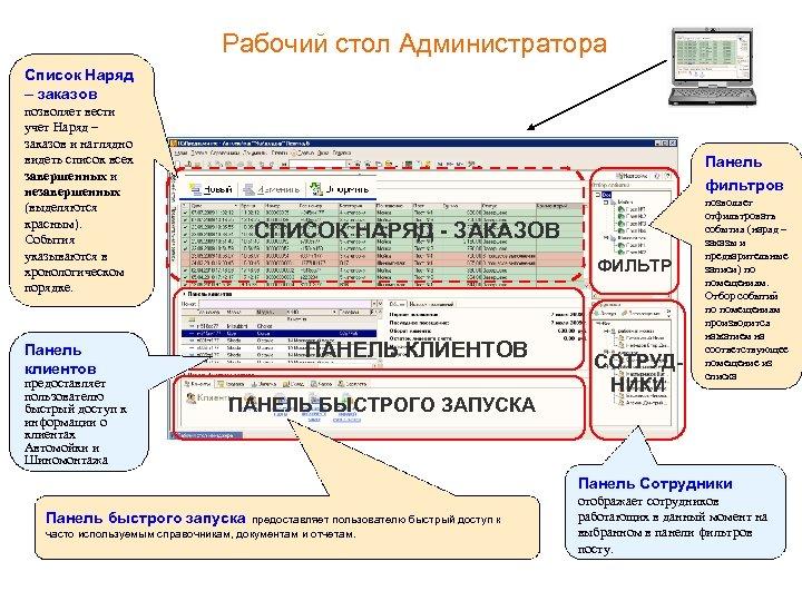 Рабочий стол Администратора Список Наряд – заказов позволяет вести учет Наряд – заказов и