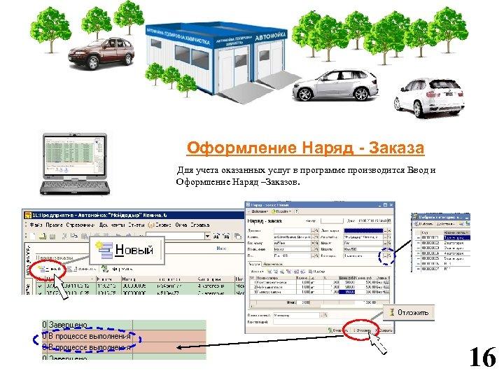 Оформление Наряд - Заказа Для учета оказанных услуг в программе производится Ввод и Оформление