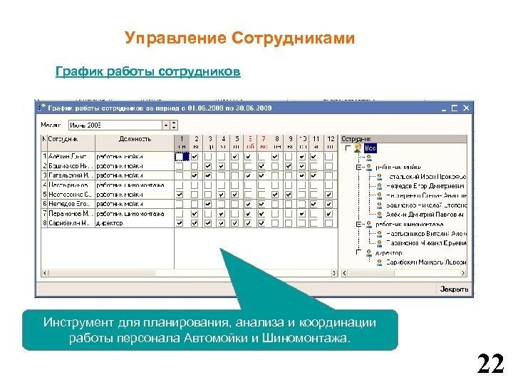 Управление Сотрудниками График работы сотрудников Инструмент для планирования, анализа и координации работы персонала Автомойки