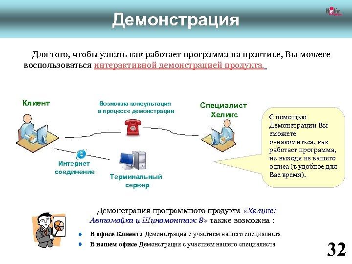 Демонстрация Для того, чтобы узнать как работает программа на практике, Вы можете воспользоваться интерактивной
