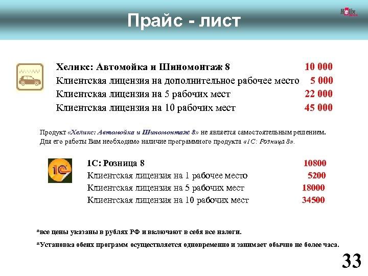 Прайс - лист Хеликс: Автомойка и Шиномонтаж 8 10 000 Клиентская лицензия на дополнительное