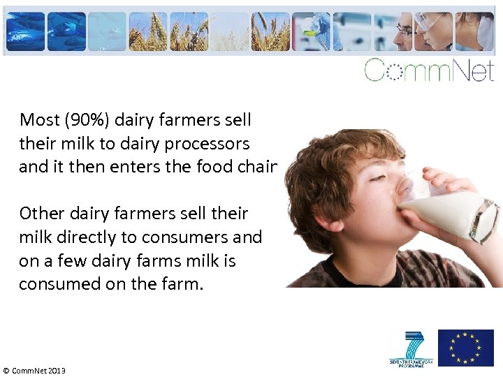 Most (90%) dairy farmers sell their milk to dairy processors and it then enters