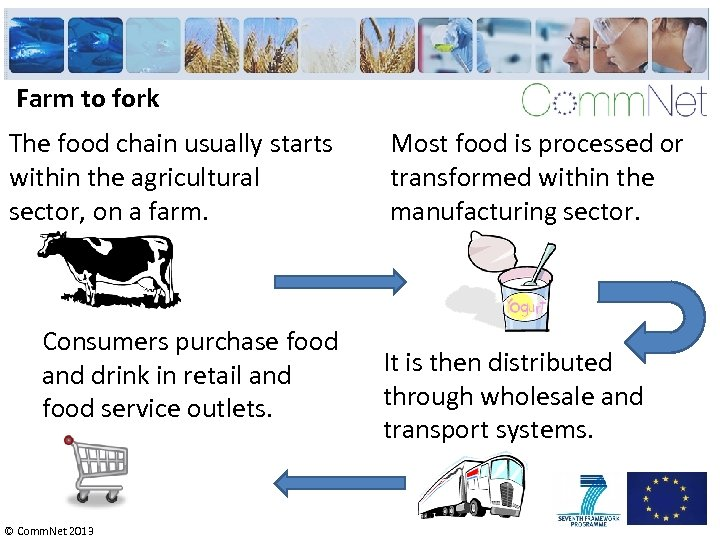 Farm to fork The food chain usually starts within the agricultural sector, on a