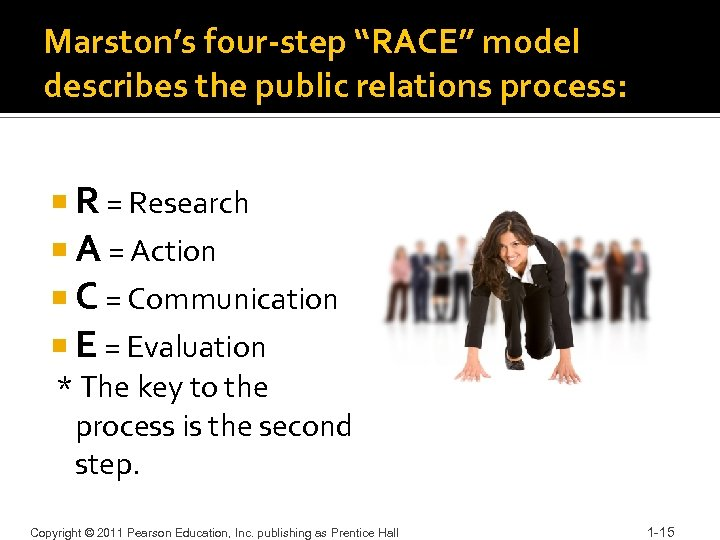 """Marston's four-step """"RACE"""" model describes the public relations process: R = Research A ="""