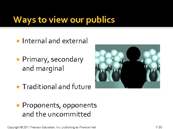 Ways to view our publics Internal and external Primary, secondary and marginal Traditional and