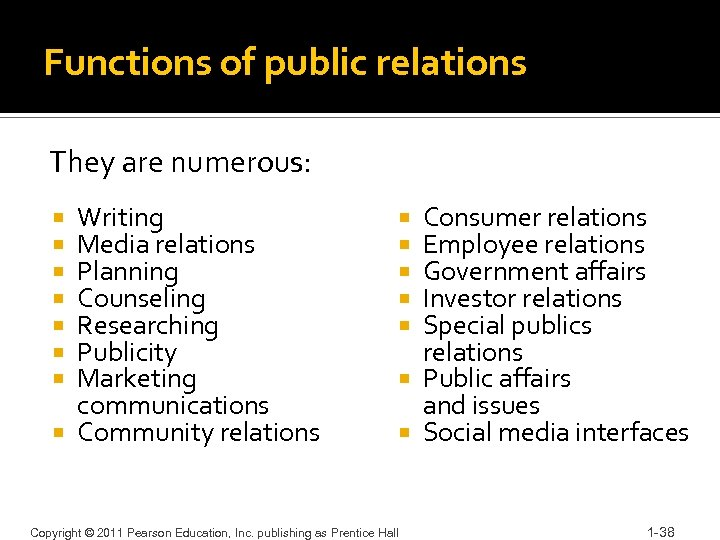 Functions of public relations They are numerous: Writing Media relations Planning Counseling Researching Publicity