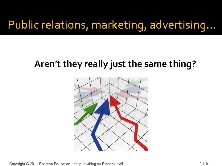 Public relations, marketing, advertising… Aren't they really just the same thing? Copyright © 2011
