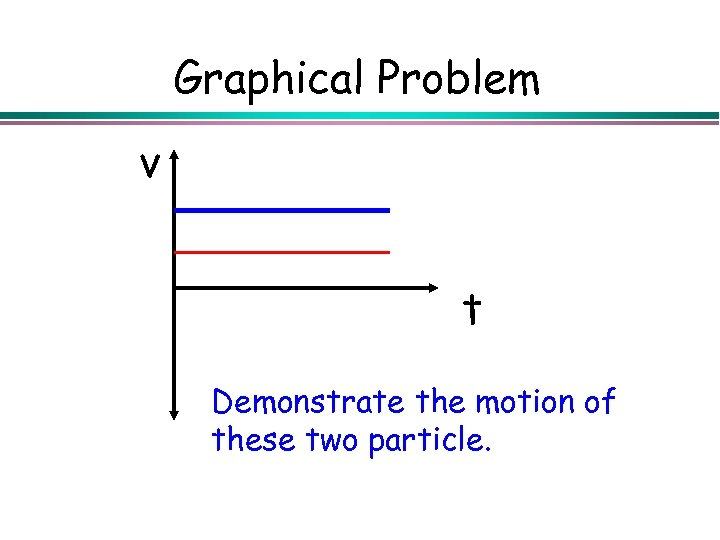 Graphical Problem v t Demonstrate the motion of these two particle.