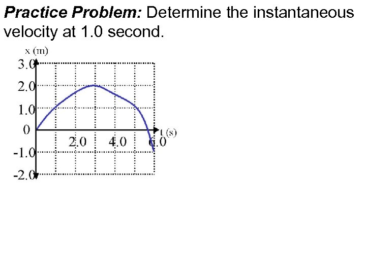 Practice Problem: Determine the instantaneous velocity at 1. 0 second.