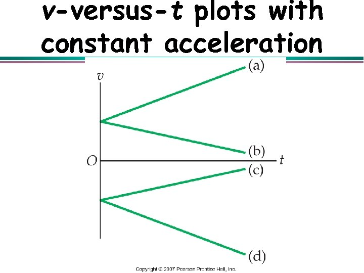 v-versus-t plots with constant acceleration