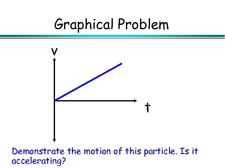 Graphical Problem v t Demonstrate the motion of this particle. Is it accelerating?