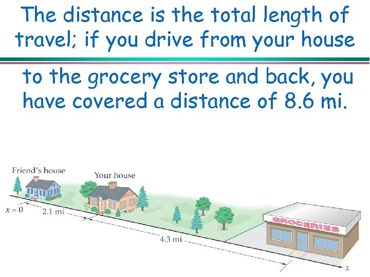 The distance is the total length of travel; if you drive from your house