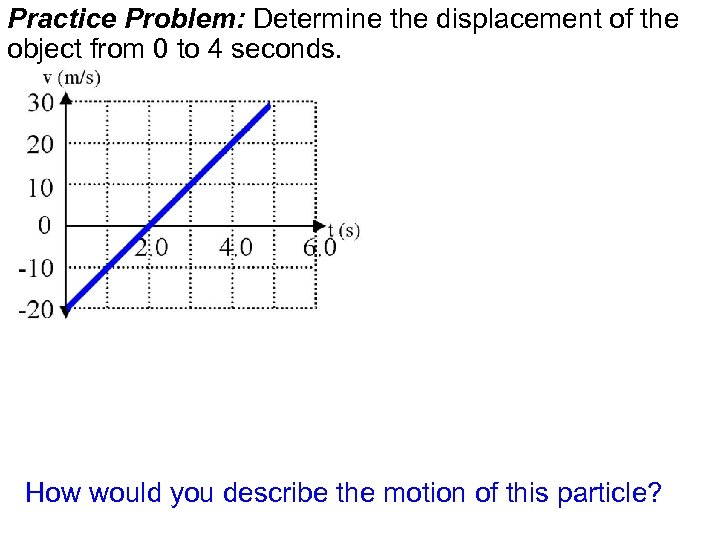 Practice Problem: Determine the displacement of the object from 0 to 4 seconds. How