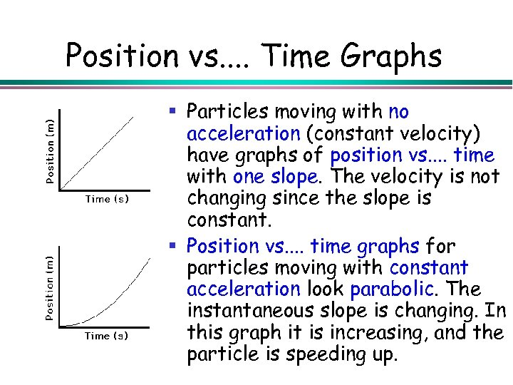 Position vs. . Time Graphs § Particles moving with no acceleration (constant velocity) have