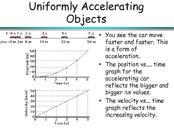 Uniformly Accelerating Objects § You see the car move faster and faster. This is