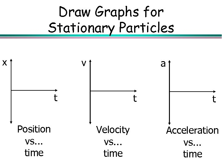 Draw Graphs for Stationary Particles x v a t Position vs. . . time