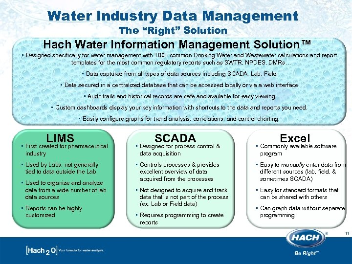 """Water Industry Data Management The """"Right"""" Solution Hach Water Information Management Solution™ • Designed"""