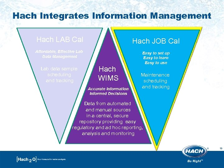 Hach Integrates Information Management Hach LAB Cal Hach JOB Cal Affordable, Effective Lab Data