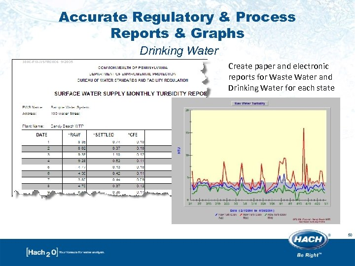 Accurate Regulatory & Process Reports & Graphs Drinking Water Create paper and electronic reports