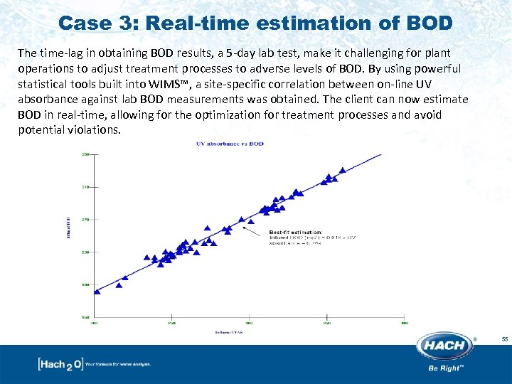 Case 3: Real-time estimation of BOD The time-lag in obtaining BOD results, a 5