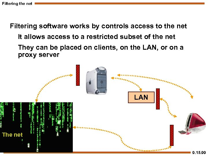 Filtering the net Filtering software works by controls access to the net It allows