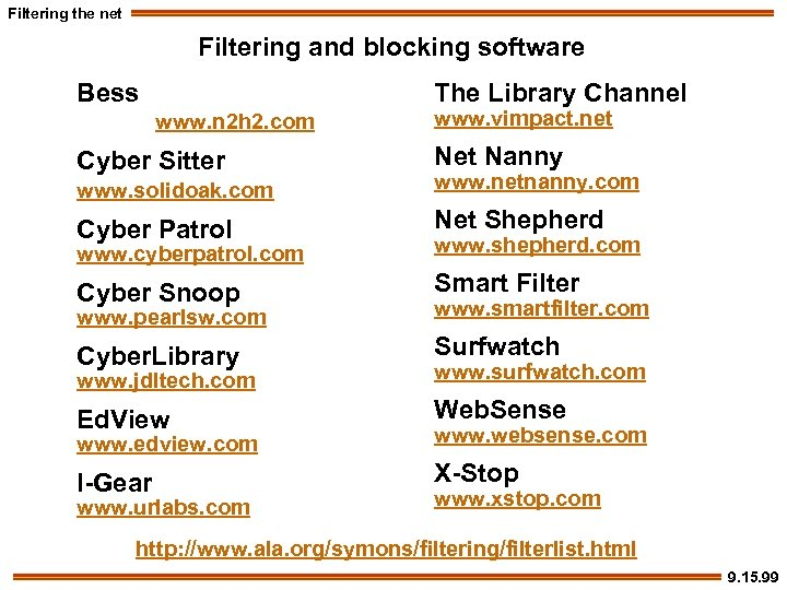 Filtering the net Filtering and blocking software Bess The Library Channel www. n 2