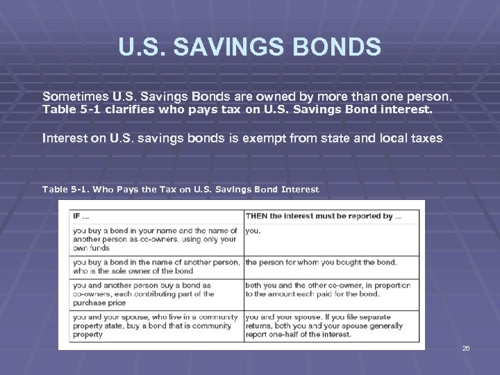 U. S. SAVINGS BONDS Sometimes U. S. Savings Bonds are owned by more than
