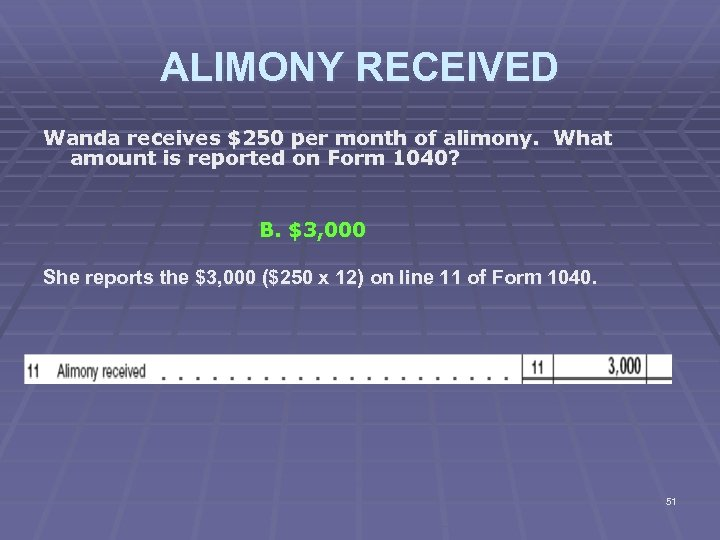 ALIMONY RECEIVED Wanda receives $250 per month of alimony. What amount is reported on