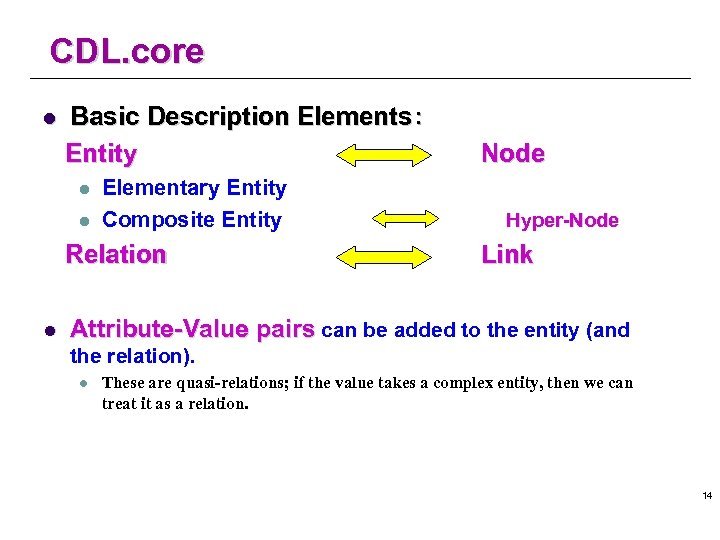 CDL. core l Basic Description Elements: Entity       l l Elementary Entity Composite
