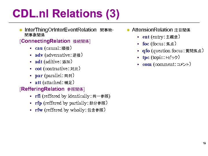 CDL. nl Relations (3) l Inter. Thing. Or. Inter. Event. Relation 間事物・ 間事象関係 [Connecting. Relation
