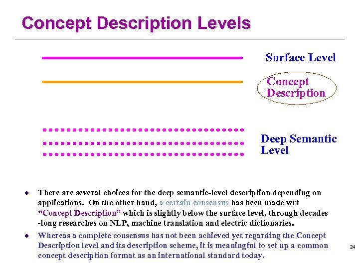 Concept Description Levels Surface Level Concept Description Deep Semantic Level l l There are