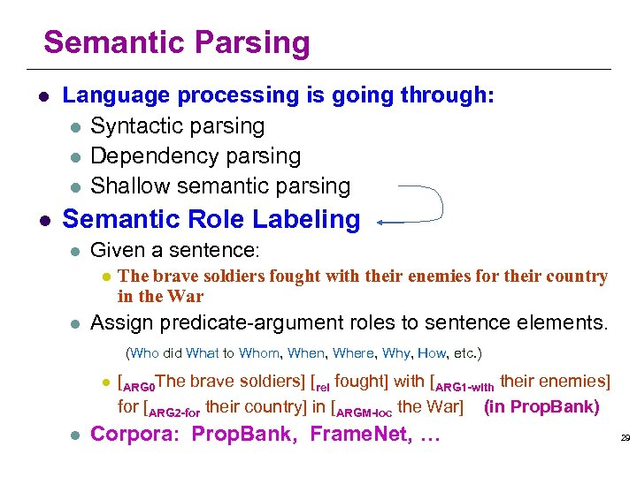 Semantic Parsing l Language processing is going through: l Syntactic parsing l Dependency parsing