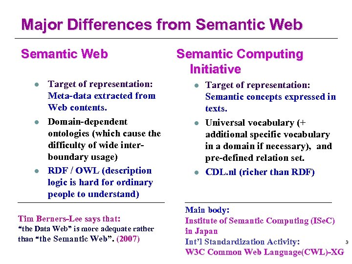 Major Differences from Semantic Web l l l Target of representation: Meta-data extracted from