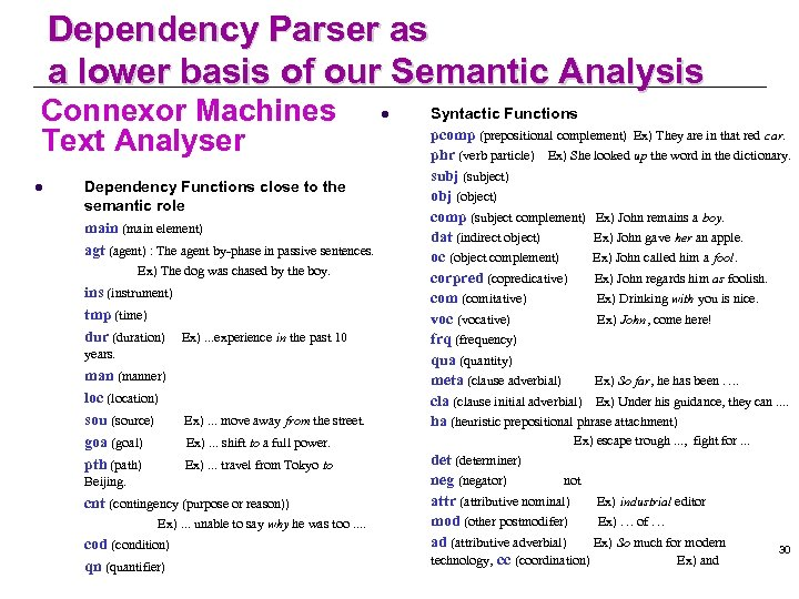 Dependency Parser as a lower basis of our Semantic Analysis Connexor Machines Text Analyser