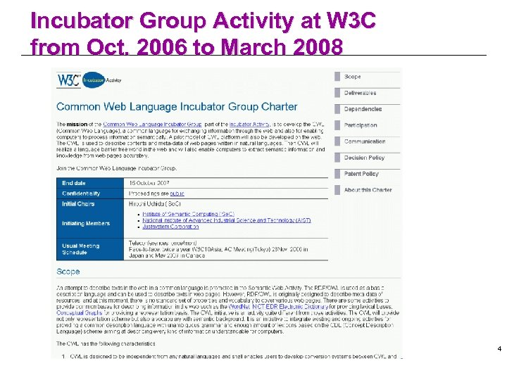 Incubator Group Activity at W 3 C from Oct. 2006 to March 2008 4