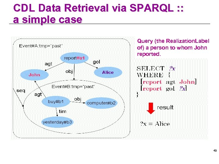 CDL Data Retrieval via SPARQL : : a simple case Query (the Realization. Label