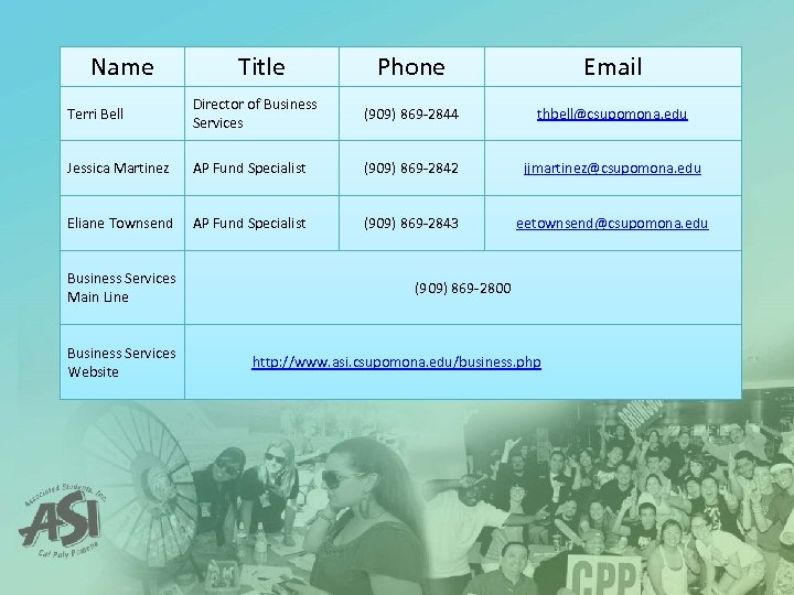 Name Title Phone Email Terri Bell Director of Business Services (909) 869 -2844 thbell@csupomona.