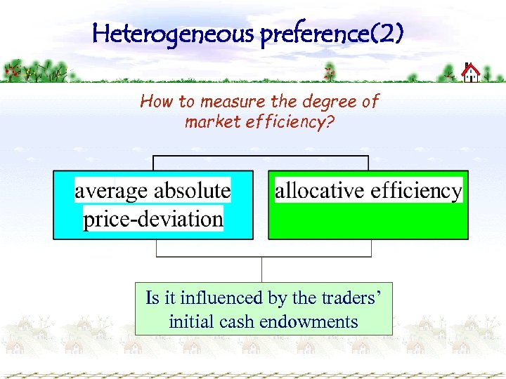Heterogeneous preference(2) How to measure the degree of market efficiency? Is it influenced by
