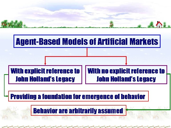 Agent-Based Models of Artificial Markets With explicit reference to John Holland's Legacy With no