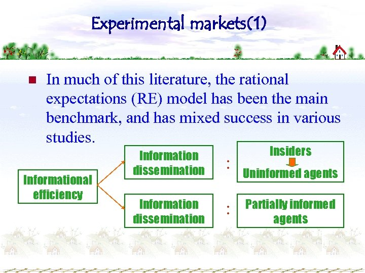 Experimental markets(1) n In much of this literature, the rational expectations (RE) model has