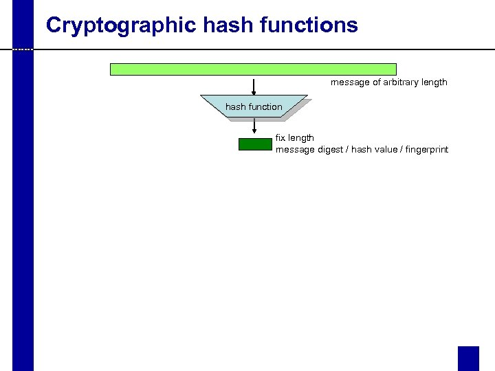 Cryptographic hash functions message of arbitrary length hash function fix length message digest /