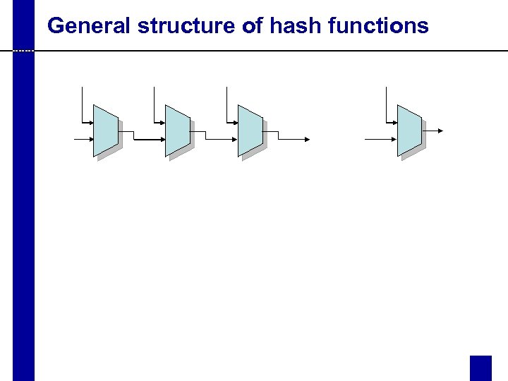 General structure of hash functions