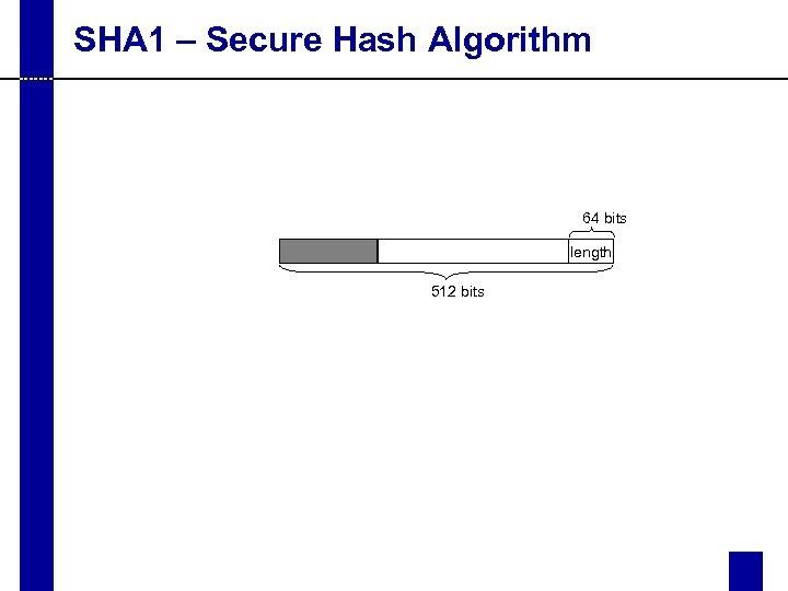 SHA 1 – Secure Hash Algorithm 64 bits length 512 bits