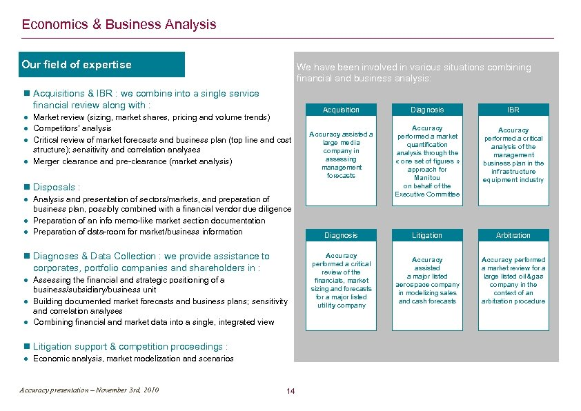 Economics & Business Analysis Our field of expertise We have been involved in various