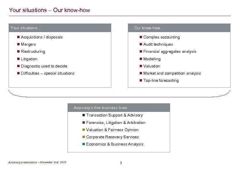 Your situations – Our know-how …Our know-how… Your situations… Acquisitions / disposals Complex accounting