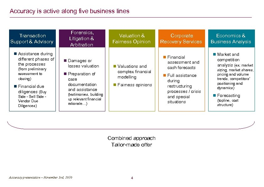 Accuracy is active along five business lines Transaction Support & Advisory Assistance during different