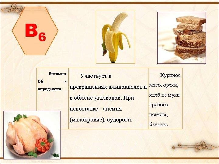 B 6 Витамин В 6 пиридоксин - Участвует в Куриное превращениях аминокислот и мясо,