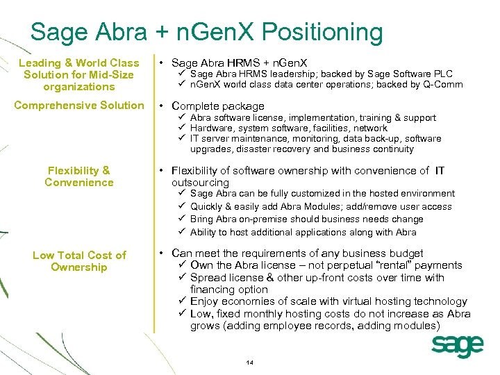 Sage Abra + n. Gen. X Positioning Leading & World Class Solution for Mid-Size